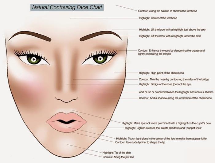 Shapen: make up net als Kim Kardashian . Alles over shapen: de make-up sensatie van het moment. Er net zo uitzien als Kim Kardashian? Lees alles hier.